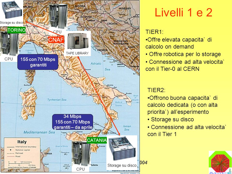 Livelli 1 e 2 TIER1: Offre elevata capacita` di calcolo on demand CNAF