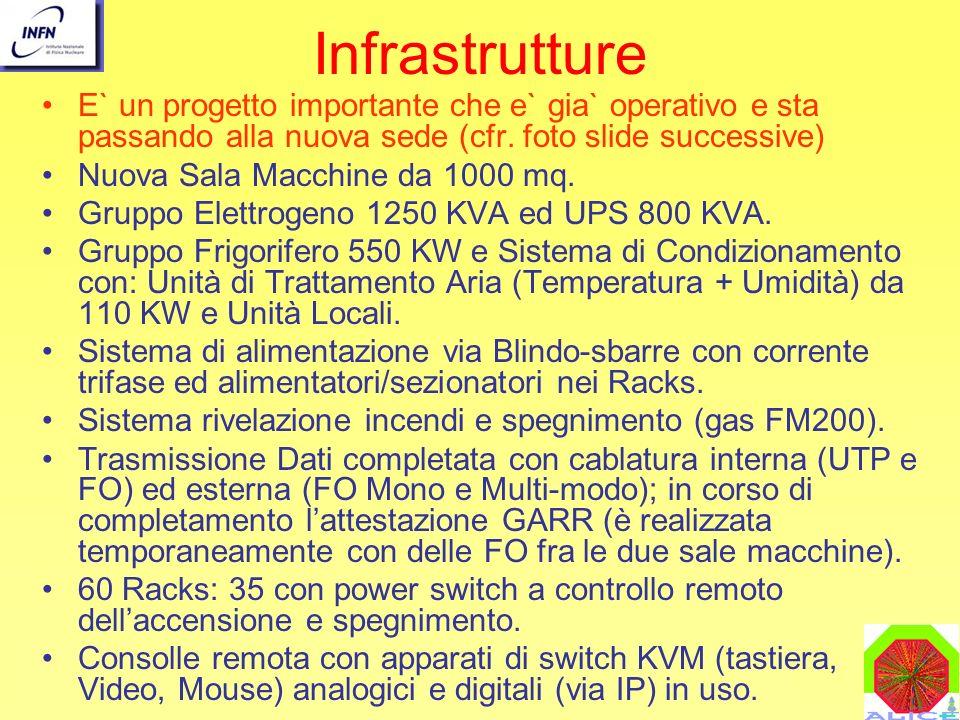 Infrastrutture E` un progetto importante che e` gia` operativo e sta passando alla nuova sede (cfr. foto slide successive)