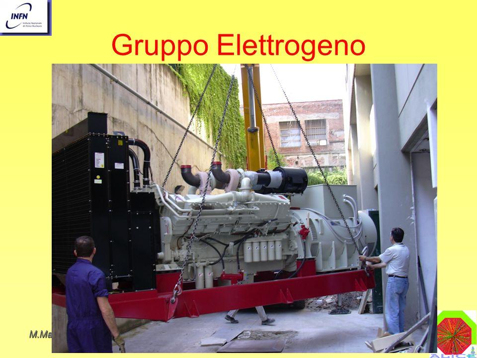 Gruppo Elettrogeno M.Masera IL CALCOLO NEL 2004