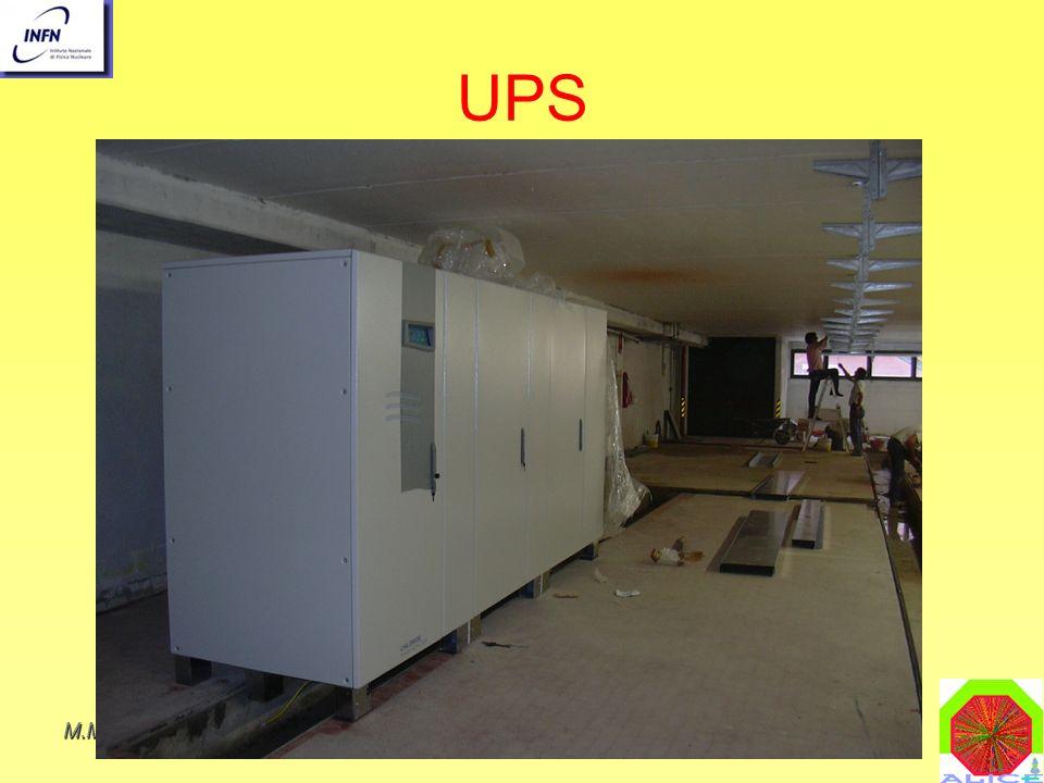 UPS M.Masera IL CALCOLO NEL 2004