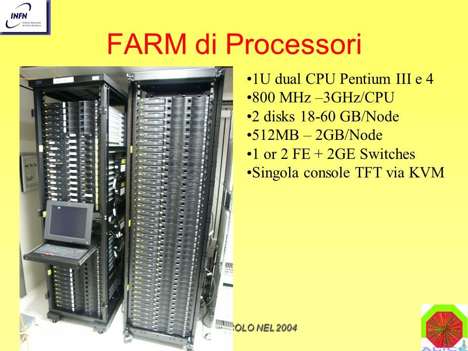FARM di Processori 1U dual CPU Pentium III e 4 800 MHz –3GHz/CPU