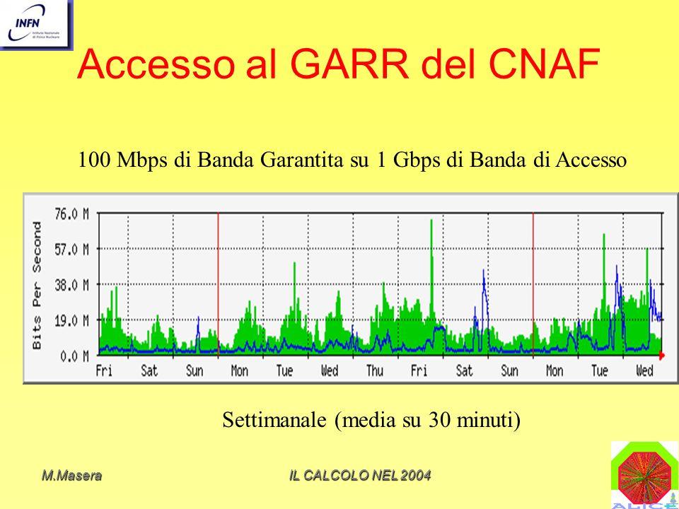 Accesso al GARR del CNAF