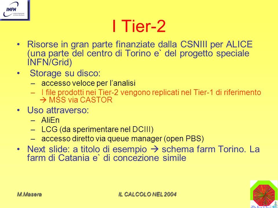 I Tier-2 Risorse in gran parte finanziate dalla CSNIII per ALICE (una parte del centro di Torino e` del progetto speciale INFN/Grid)