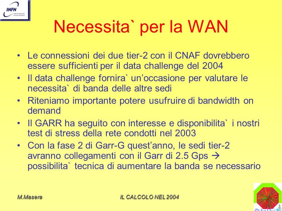 Necessita` per la WAN Le connessioni dei due tier-2 con il CNAF dovrebbero essere sufficienti per il data challenge del 2004.