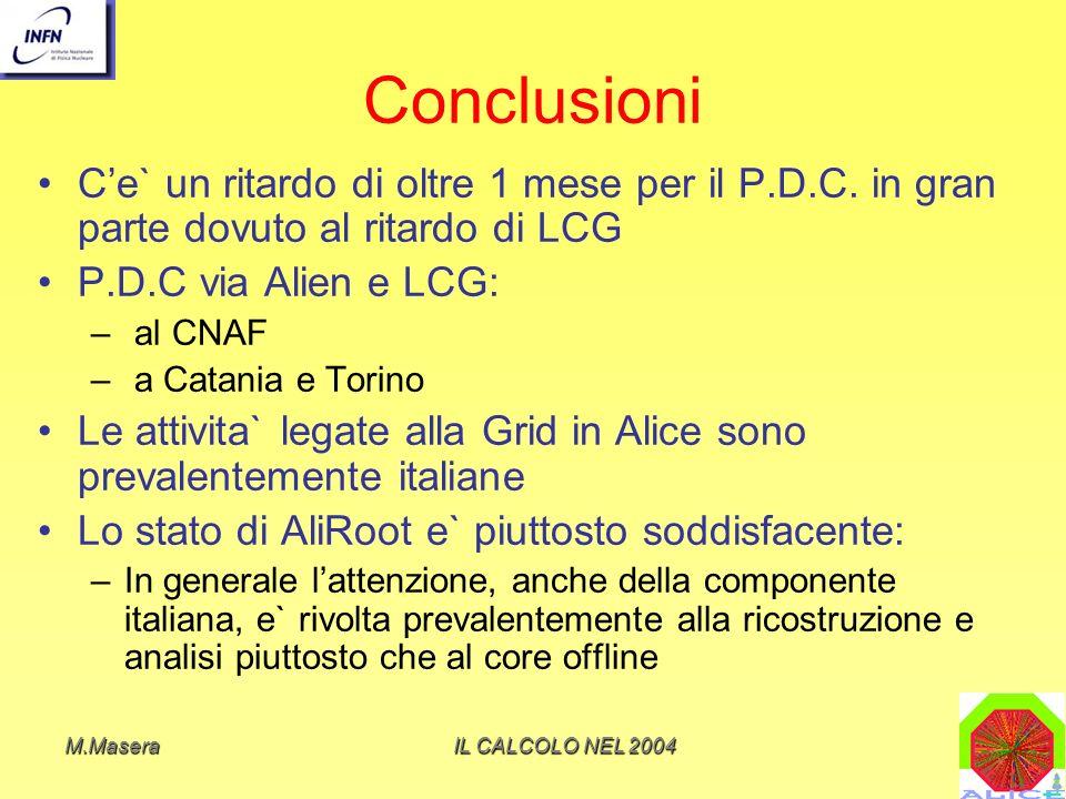 Conclusioni C'e` un ritardo di oltre 1 mese per il P.D.C. in gran parte dovuto al ritardo di LCG. P.D.C via Alien e LCG: