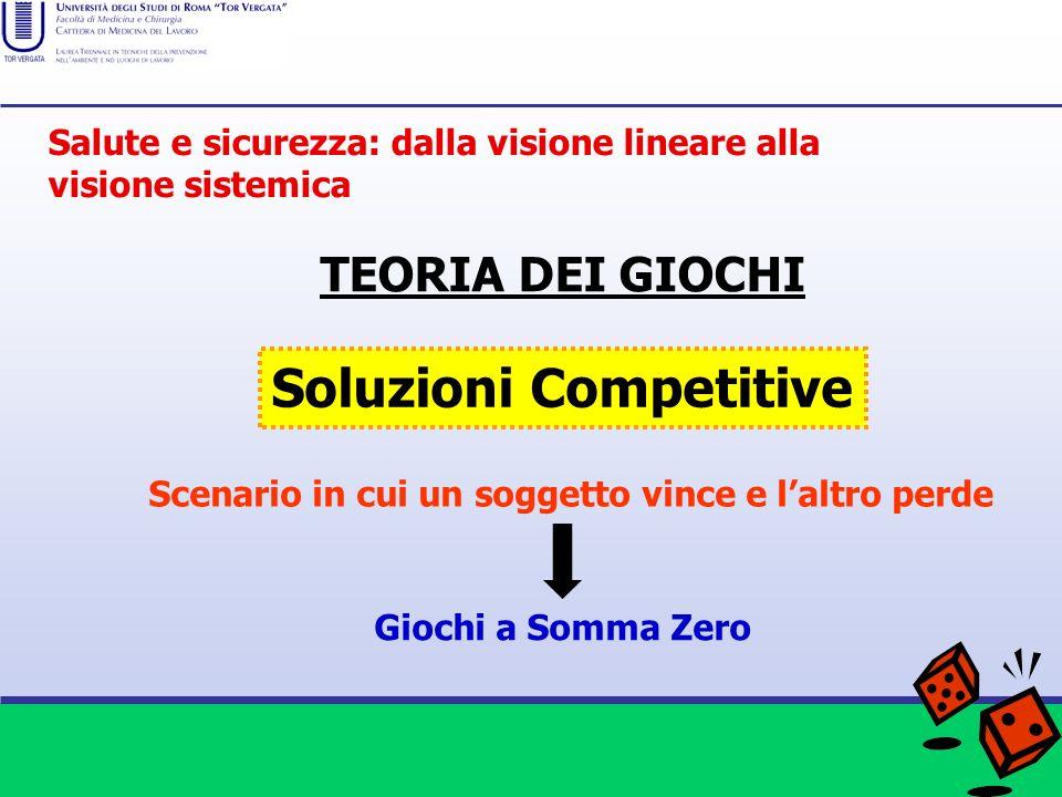 Soluzioni Competitive