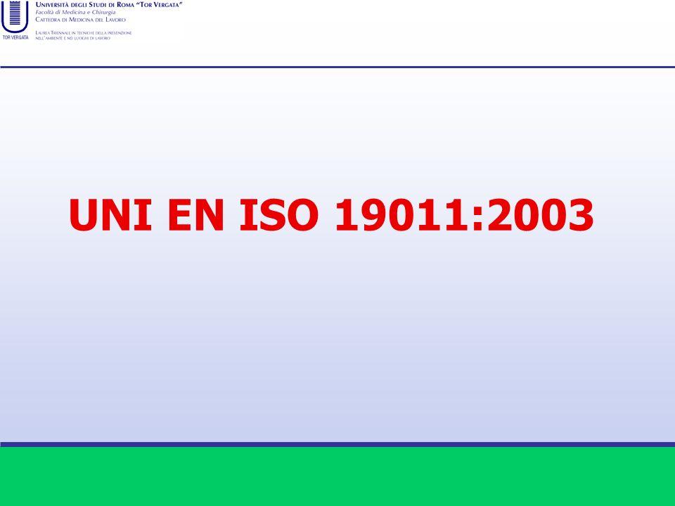 UNI EN ISO 19011:2003