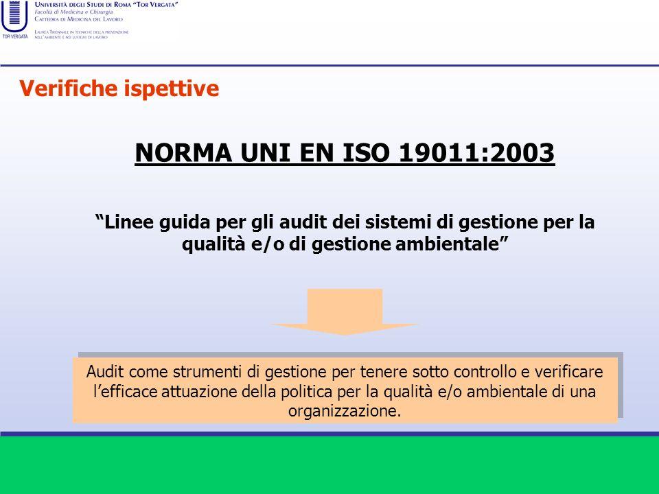 NORMA UNI EN ISO 19011:2003 Verifiche ispettive