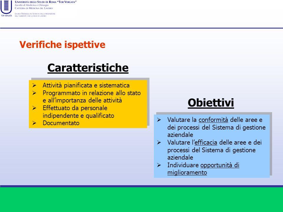 Caratteristiche Obiettivi Verifiche ispettive