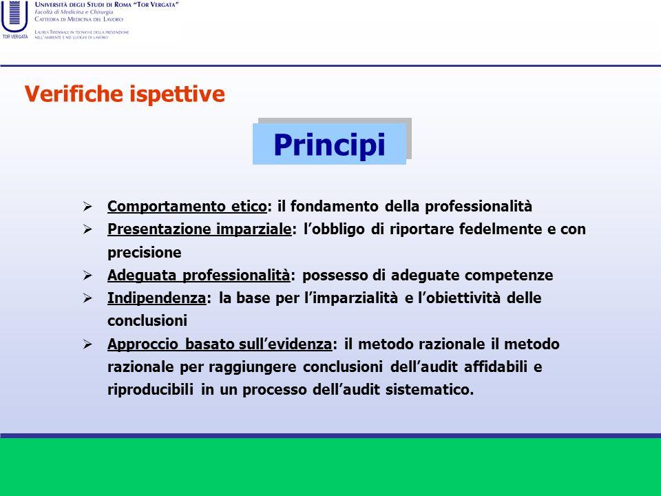 Principi Verifiche ispettive