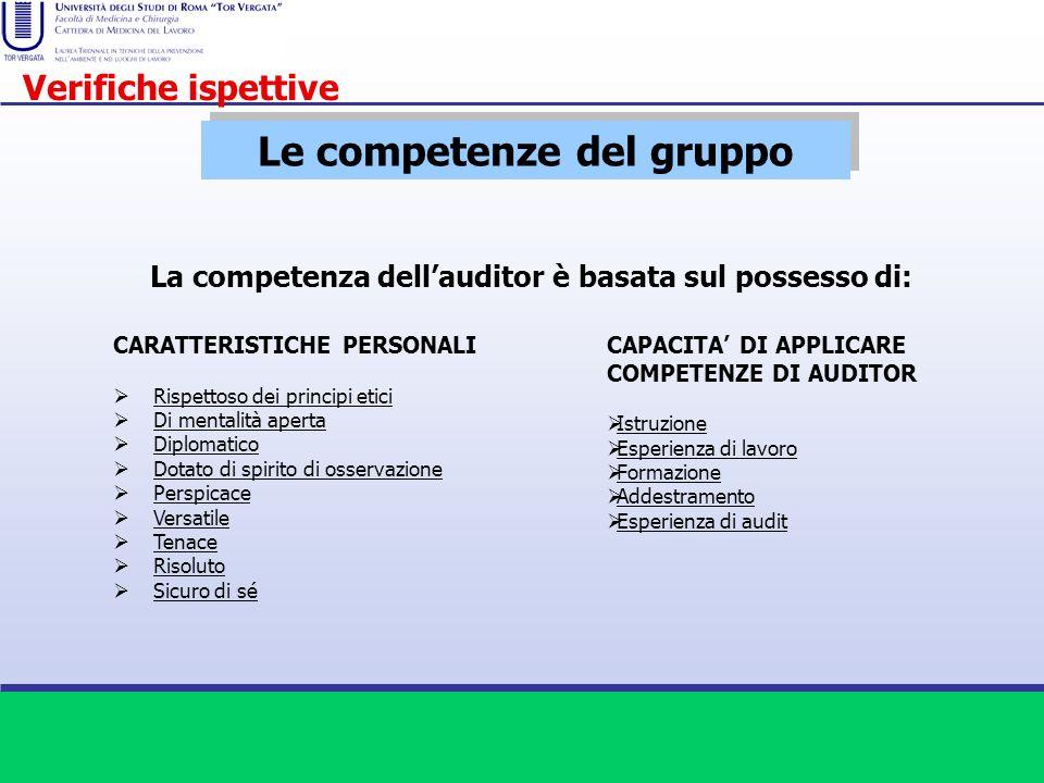 Le competenze del gruppo