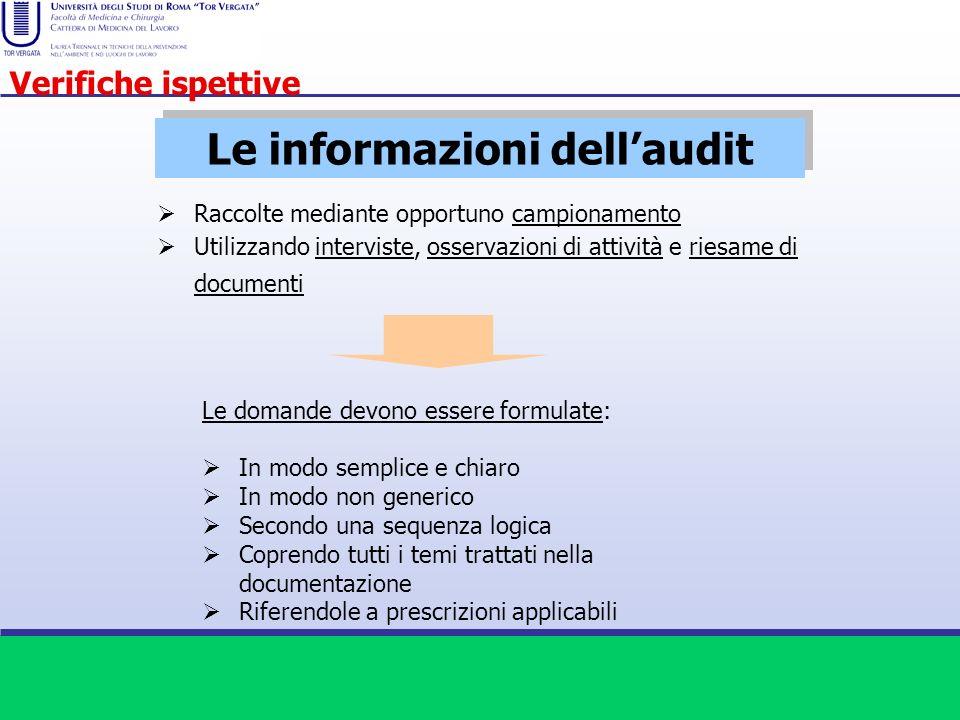 Le informazioni dell'audit