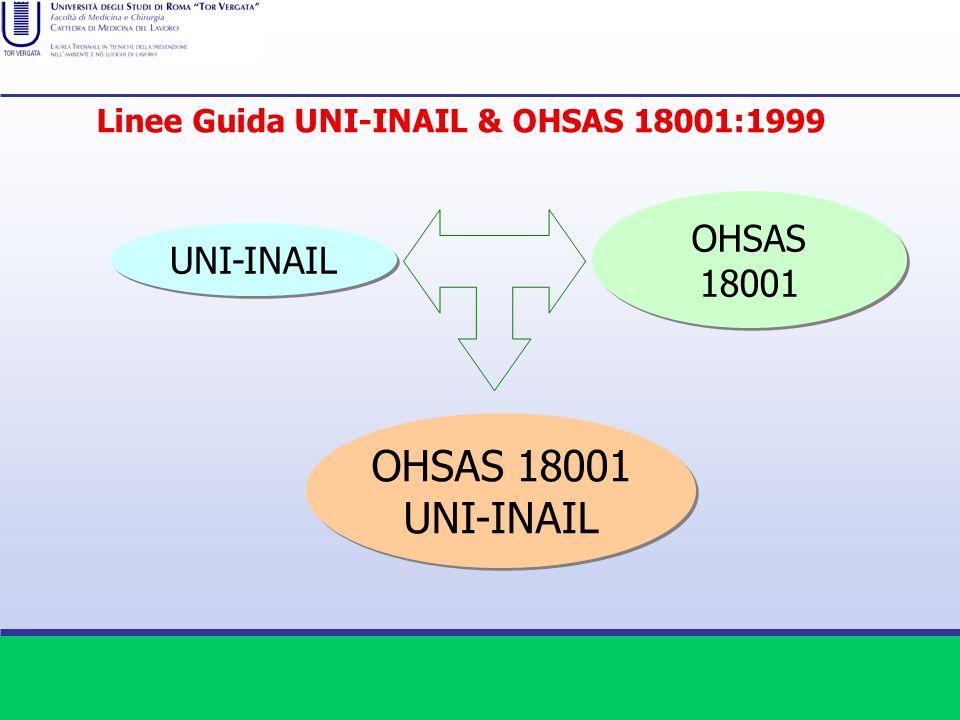 OHSAS 18001 UNI-INAIL OHSAS 18001 UNI-INAIL