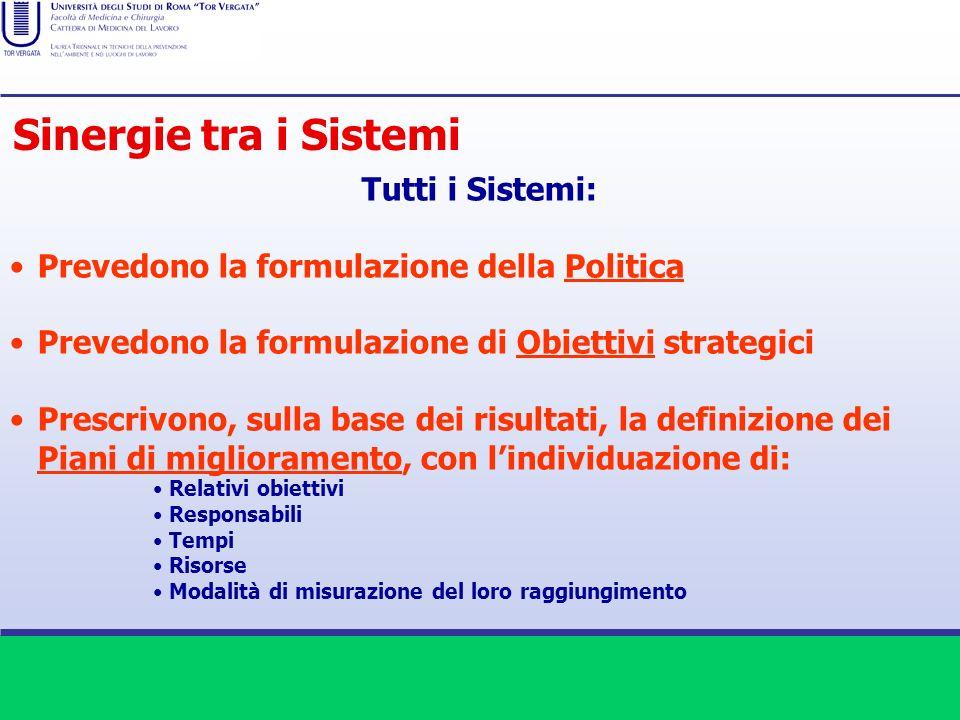 Sinergie tra i Sistemi Tutti i Sistemi:
