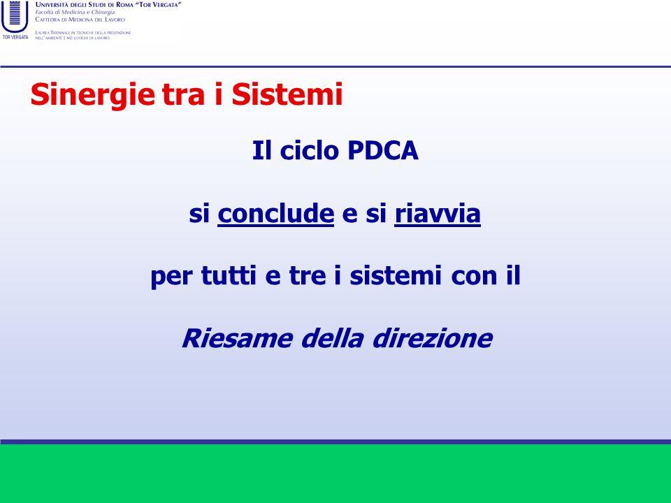 Sinergie tra i Sistemi Il ciclo PDCA si conclude e si riavvia