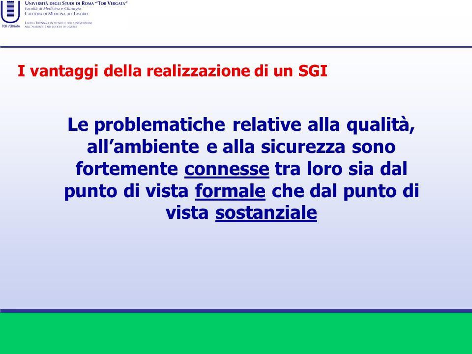 I vantaggi della realizzazione di un SGI
