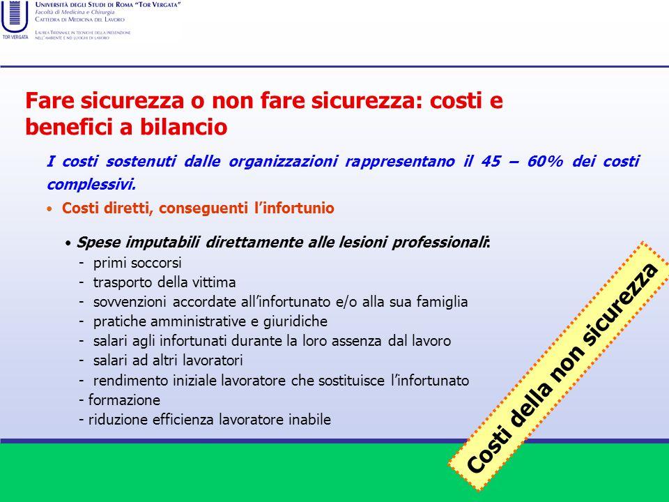 Costi della non sicurezza