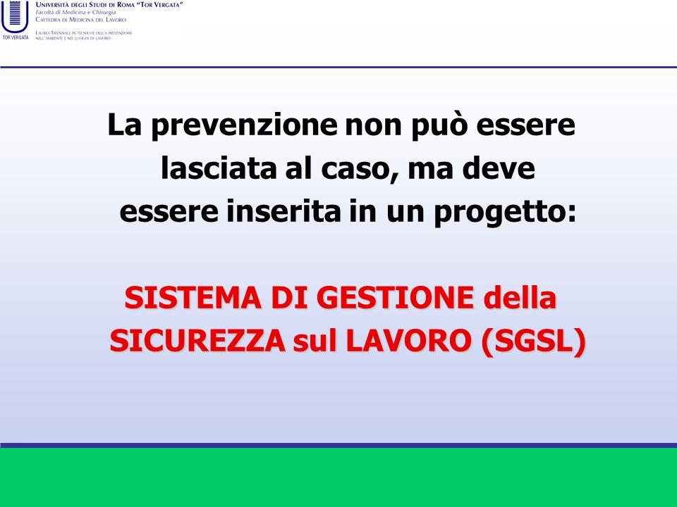SISTEMA DI GESTIONE della SICUREZZA sul LAVORO (SGSL)