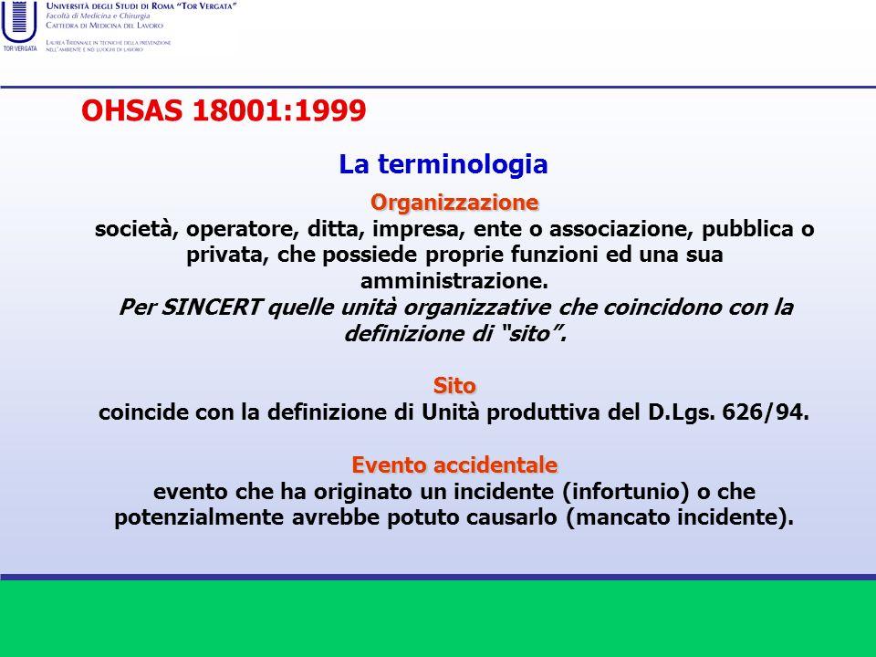 coincide con la definizione di Unità produttiva del D.Lgs. 626/94.