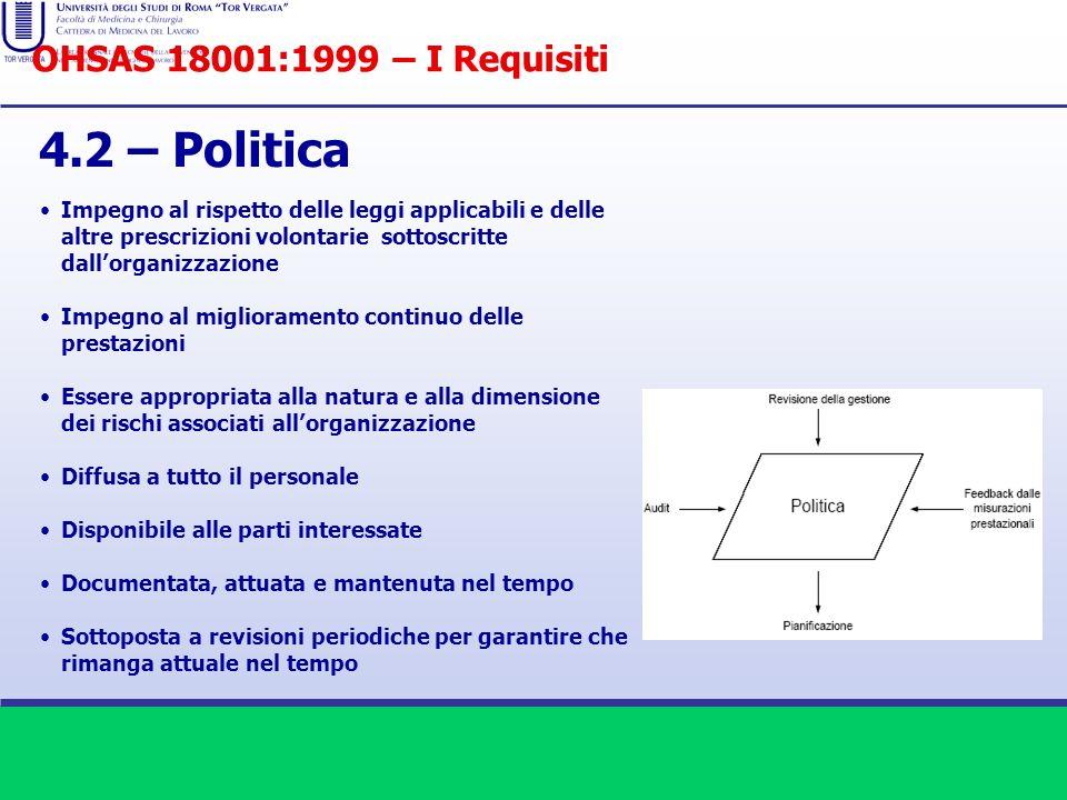 4.2 – Politica OHSAS 18001:1999 – I Requisiti