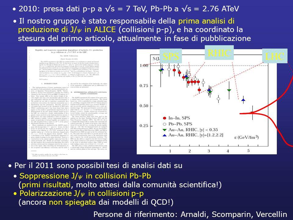 RHIC SPS LHC 2010: presa dati p-p a √s = 7 TeV, Pb-Pb a √s = 2.76 ATeV