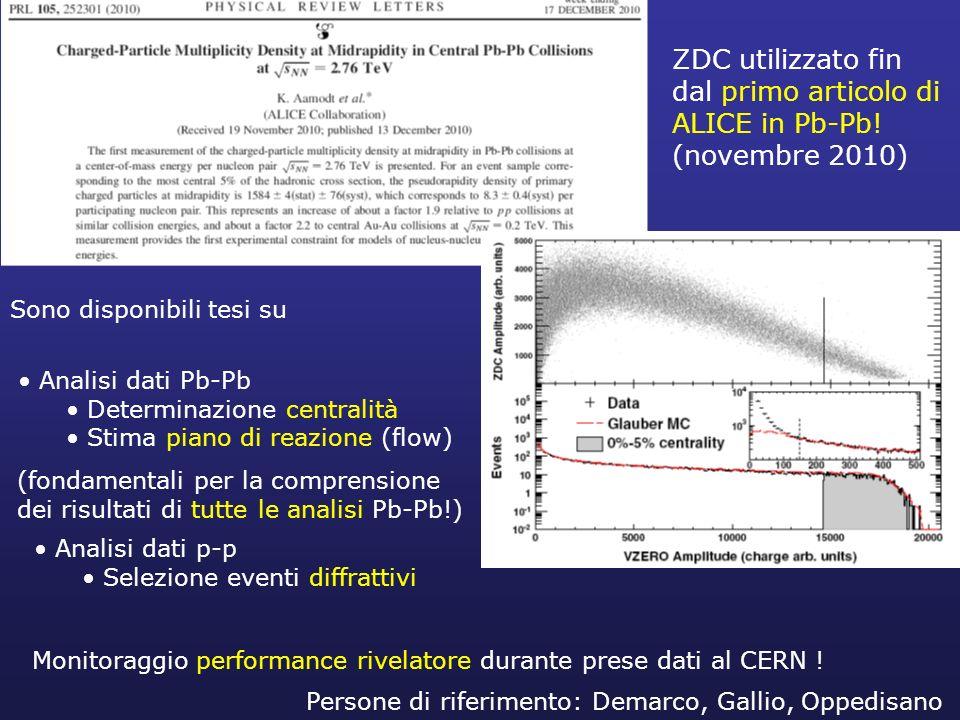 ZDC utilizzato fin dal primo articolo di ALICE in Pb-Pb!