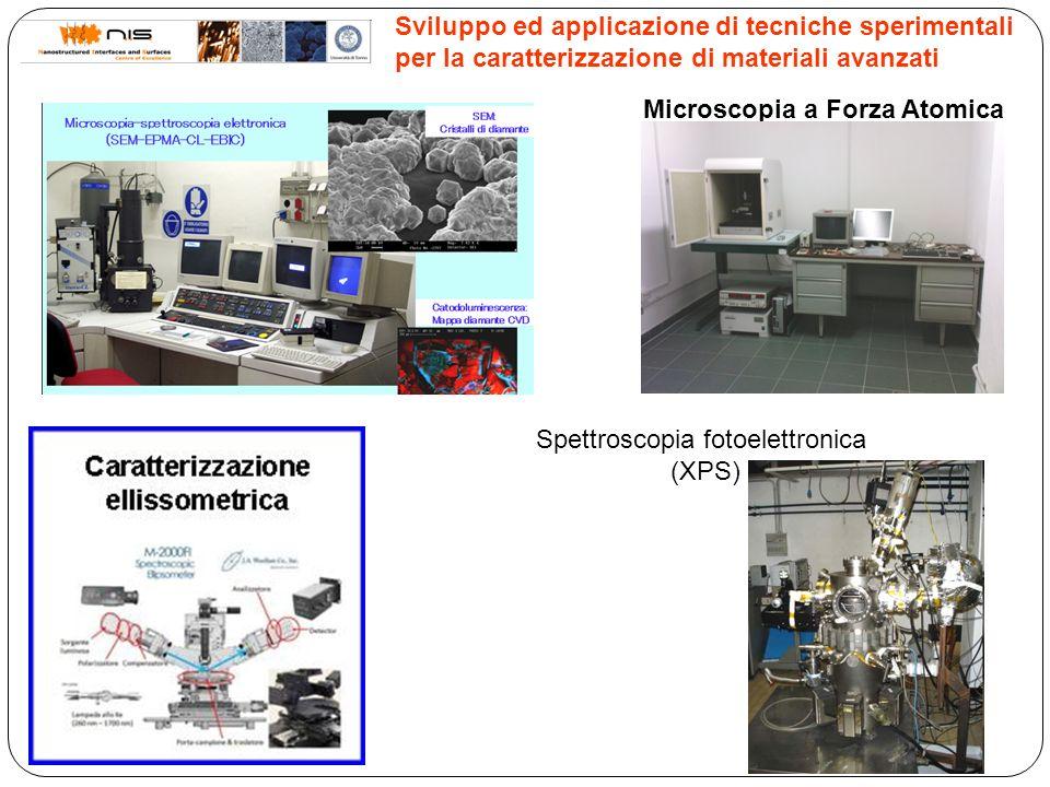 Spettroscopia fotoelettronica