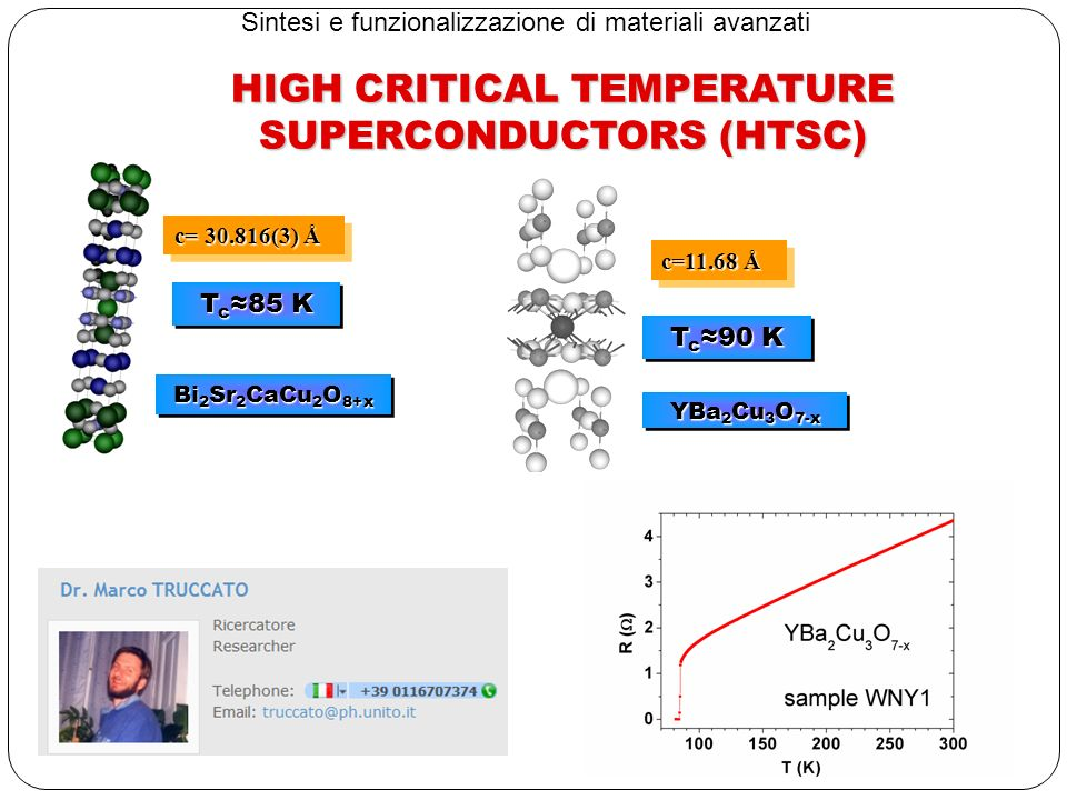 HIGH CRITICAL TEMPERATURE SUPERCONDUCTORS (HTSC)
