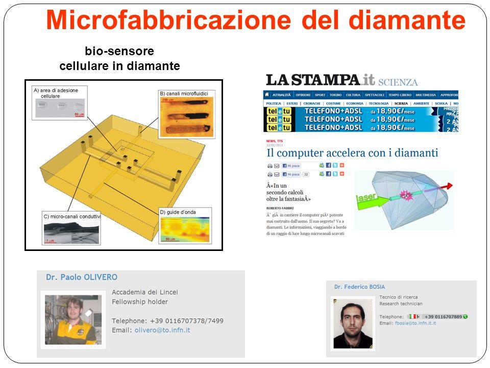 Microfabbricazione del diamante