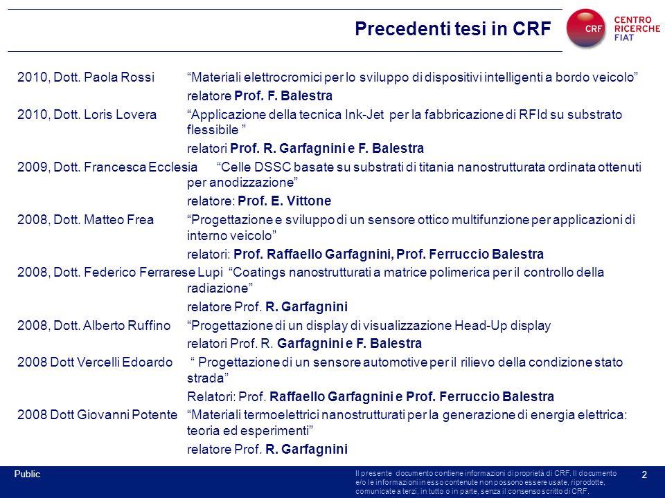 Precedenti tesi in CRF 2010, Dott. Paola Rossi Materiali elettrocromici per lo sviluppo di dispositivi intelligenti a bordo veicolo