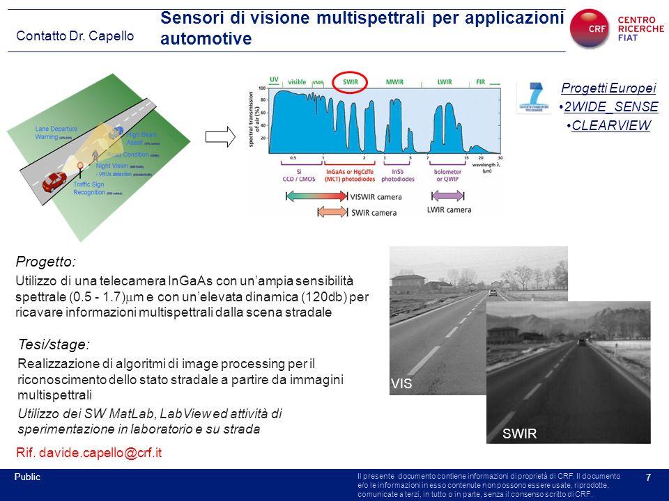 Sensori di visione multispettrali per applicazioni automotive