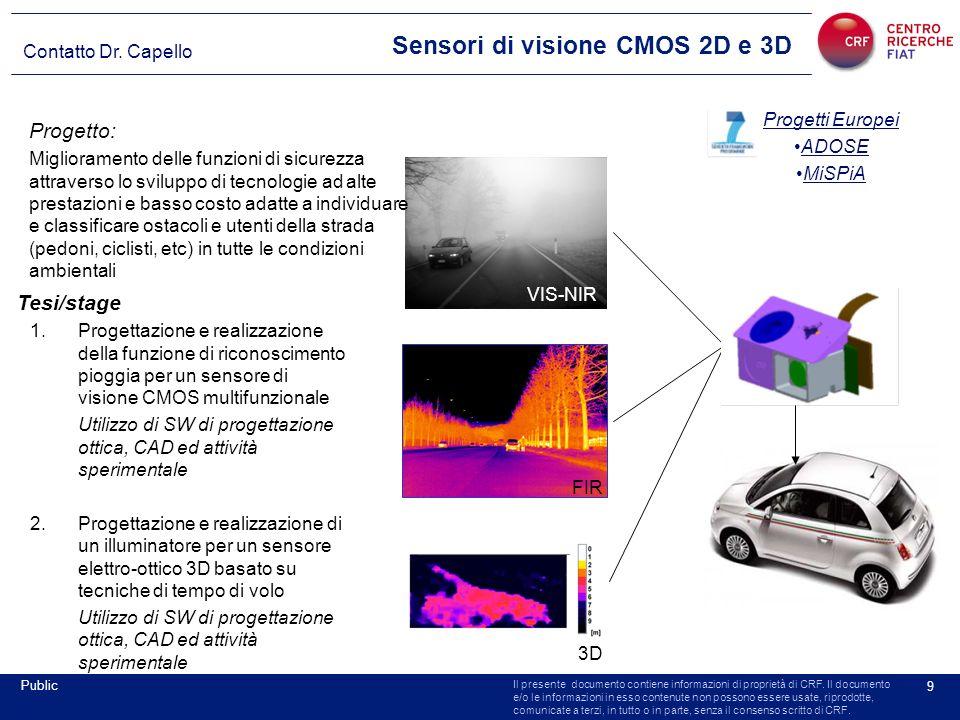 Sensori di visione CMOS 2D e 3D