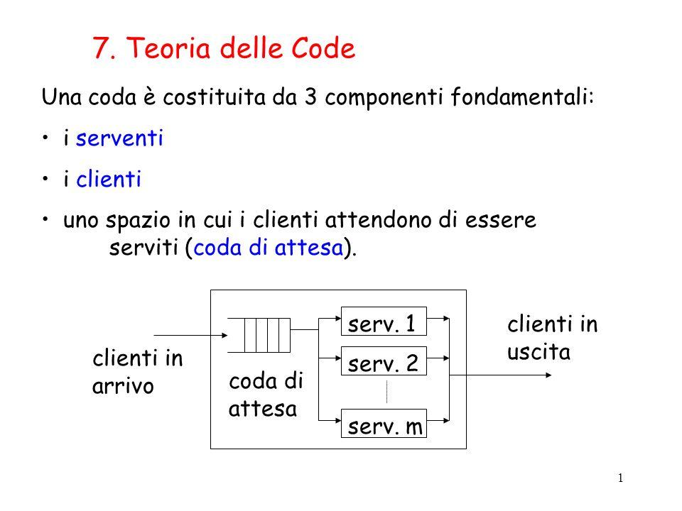 7. Teoria delle Code Una coda è costituita da 3 componenti fondamentali: i serventi. i clienti.