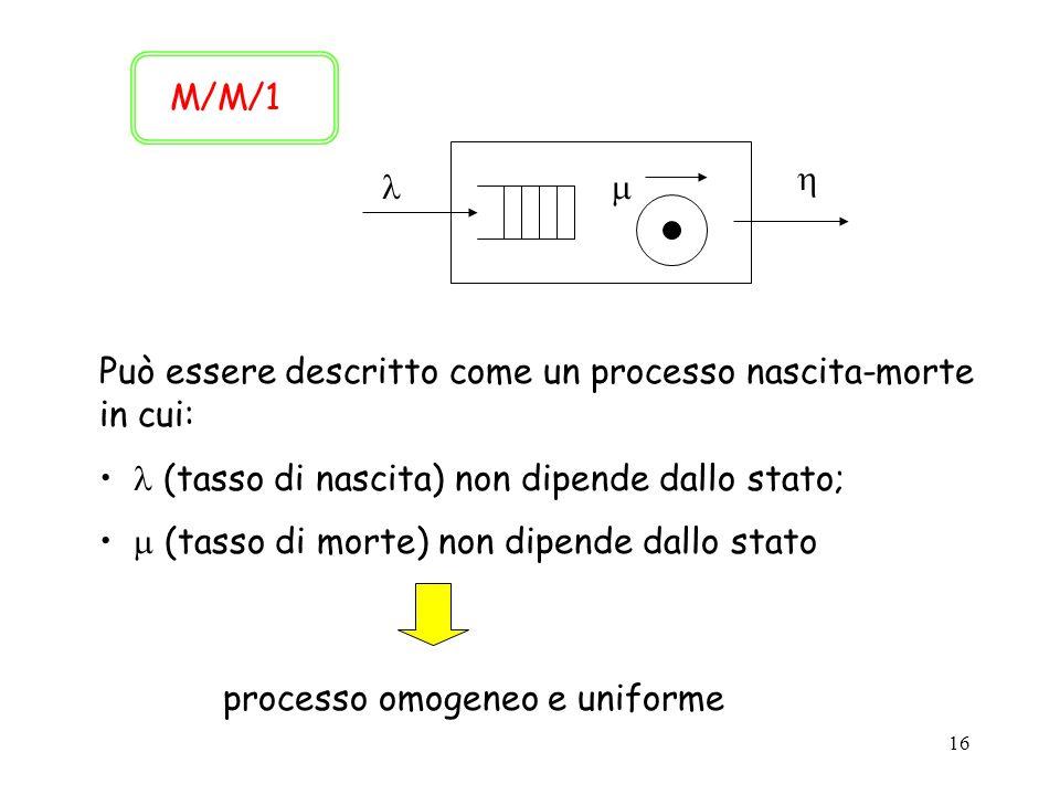 M/M/1    Può essere descritto come un processo nascita-morte in cui:  (tasso di nascita) non dipende dallo stato;