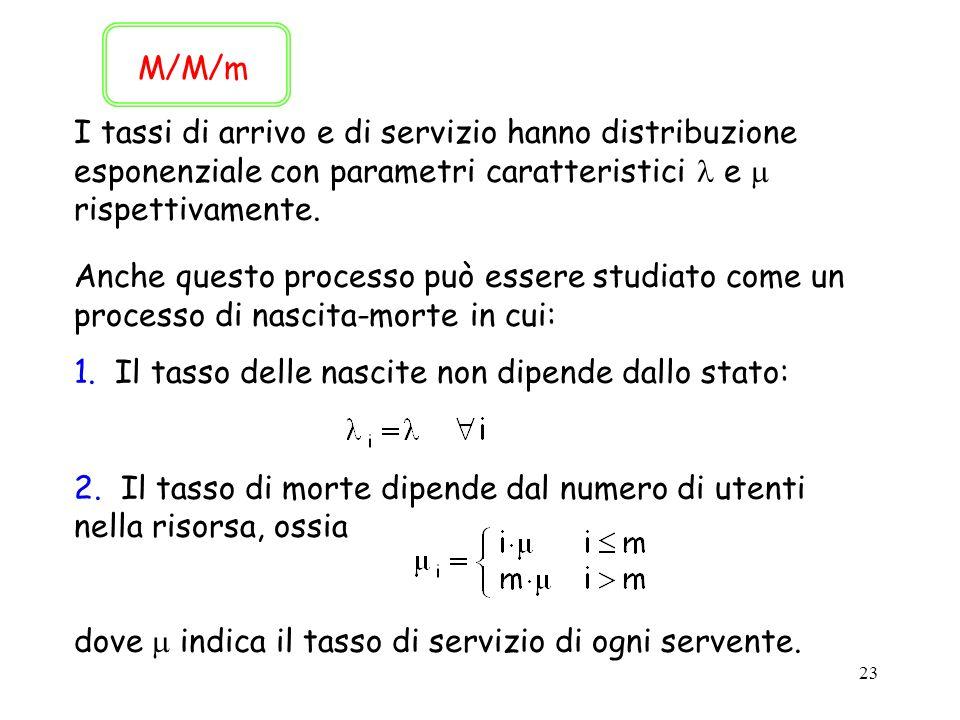 M/M/m I tassi di arrivo e di servizio hanno distribuzione esponenziale con parametri caratteristici  e  rispettivamente.