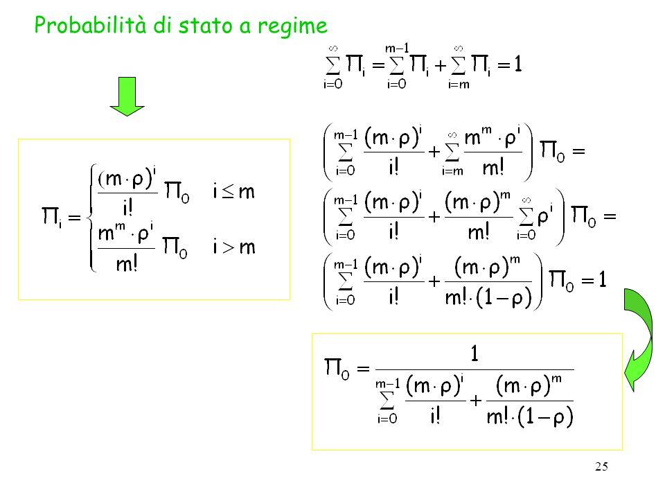 Probabilità di stato a regime