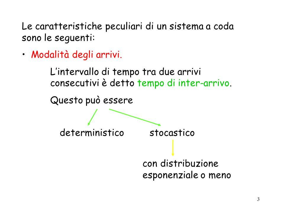 Le caratteristiche peculiari di un sistema a coda sono le seguenti: