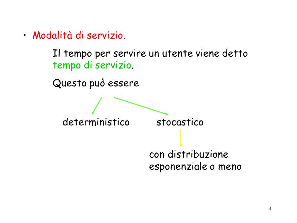Modalità di servizio. Il tempo per servire un utente viene detto tempo di servizio. Questo può essere.