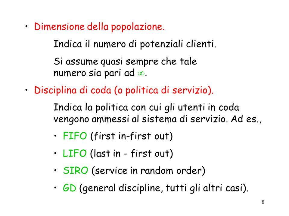 Dimensione della popolazione.