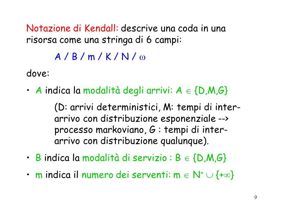 Notazione di Kendall: descrive una coda in una risorsa come una stringa di 6 campi: