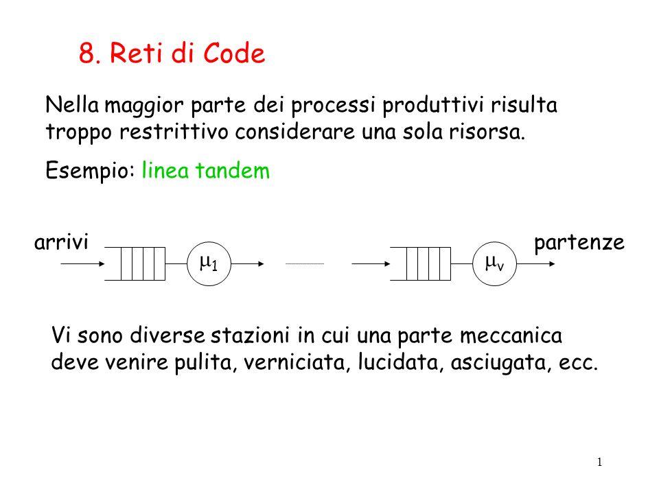 8. Reti di Code Nella maggior parte dei processi produttivi risulta troppo restrittivo considerare una sola risorsa.