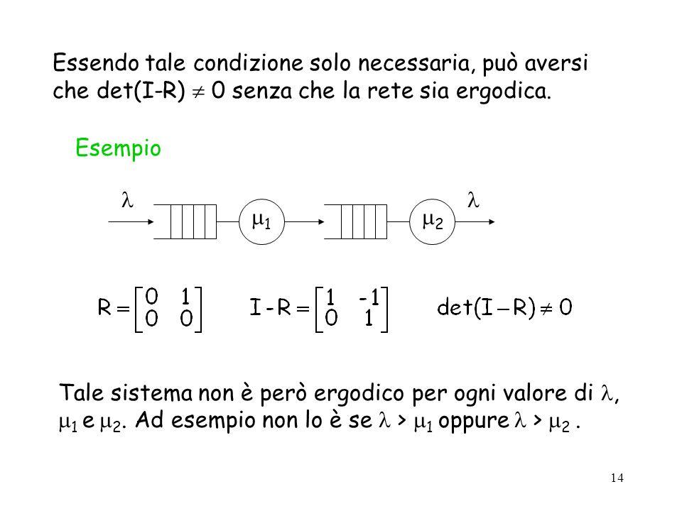 Essendo tale condizione solo necessaria, può aversi che det(I-R)  0 senza che la rete sia ergodica.