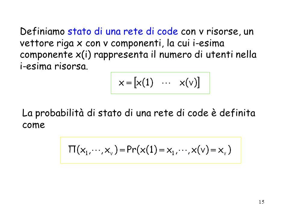 Definiamo stato di una rete di code con v risorse, un vettore riga x con v componenti, la cui i-esima componente x(i) rappresenta il numero di utenti nella i-esima risorsa.