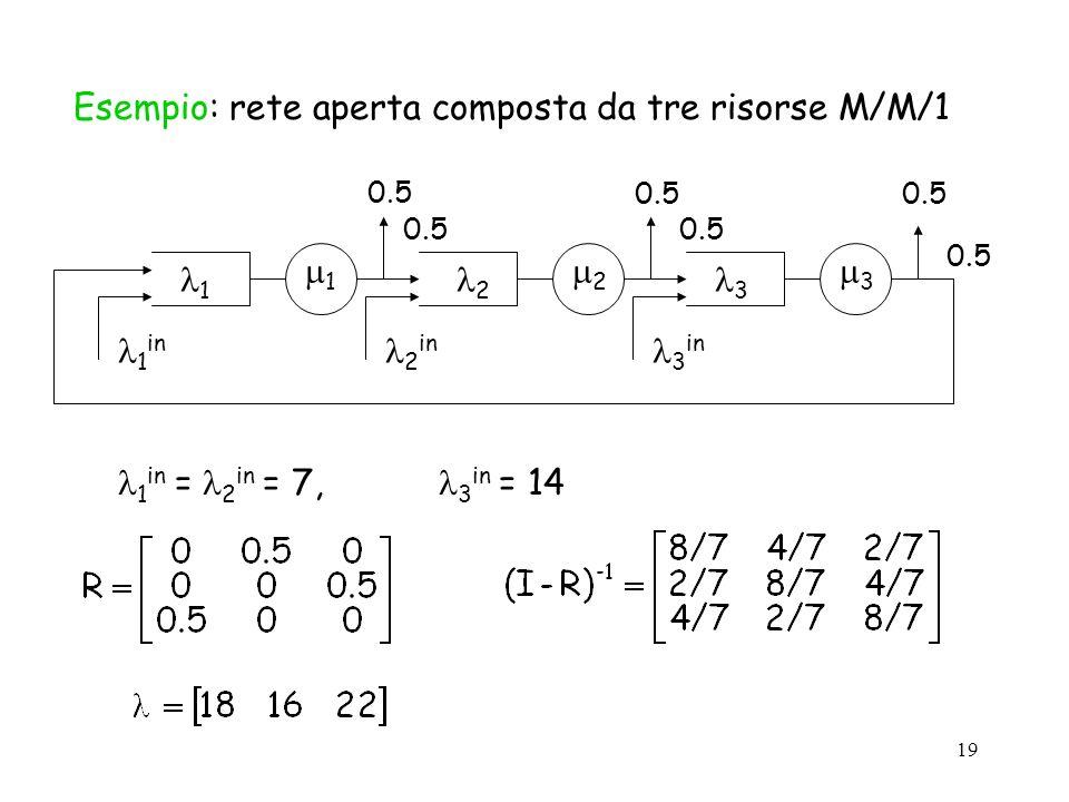 Esempio: rete aperta composta da tre risorse M/M/1