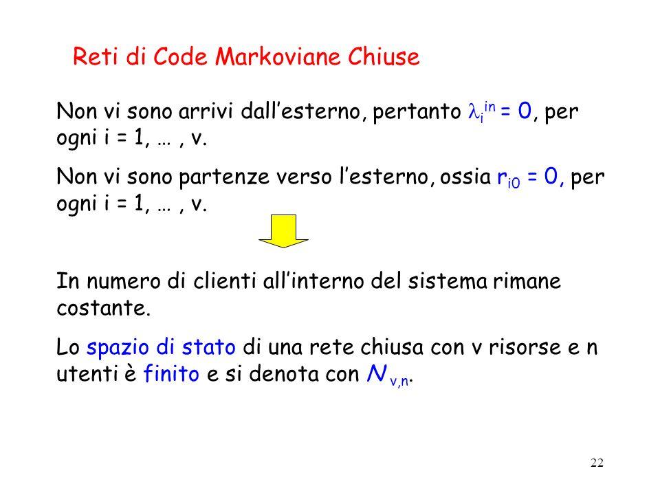 Reti di Code Markoviane Chiuse