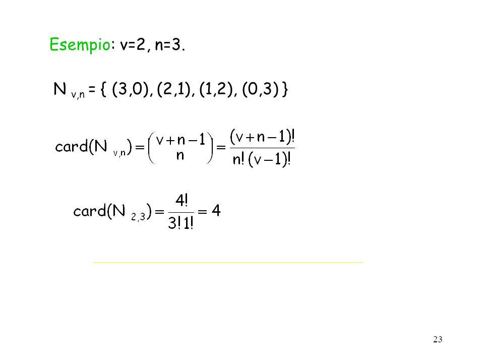 Esempio: v=2, n=3. N v,n = { (3,0), (2,1), (1,2), (0,3) }
