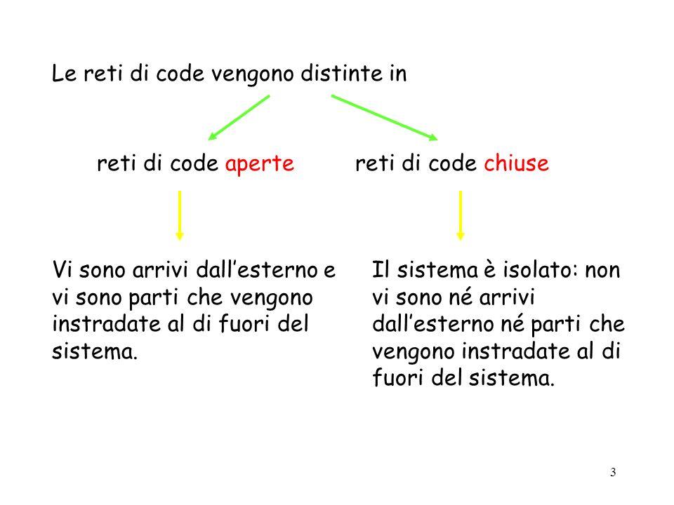 Le reti di code vengono distinte in