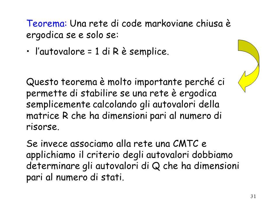 Teorema: Una rete di code markoviane chiusa è ergodica se e solo se: