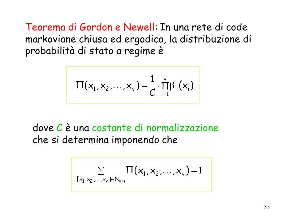 Teorema di Gordon e Newell: In una rete di code markoviane chiusa ed ergodica, la distribuzione di probabilità di stato a regime è