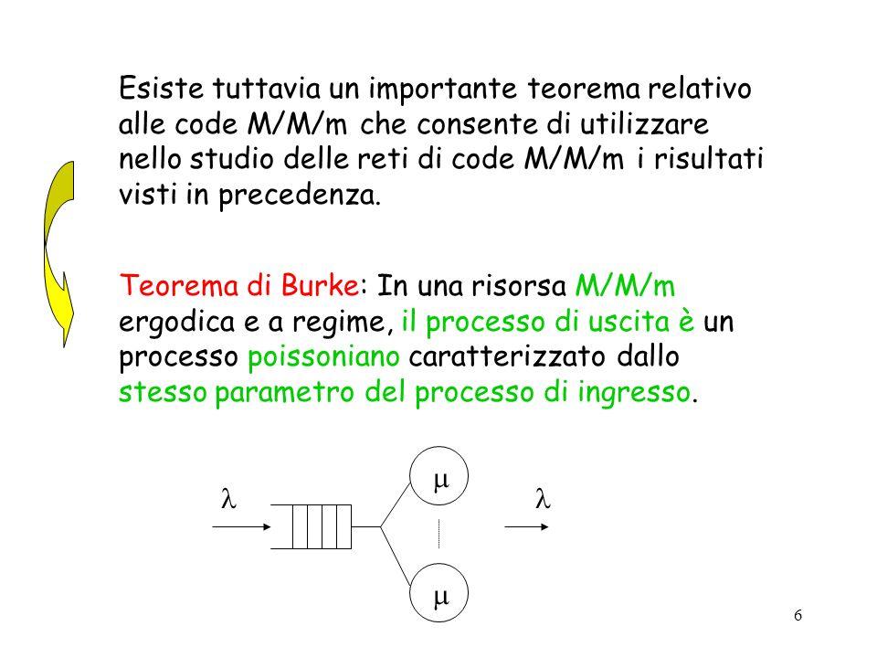 Esiste tuttavia un importante teorema relativo alle code M/M/m che consente di utilizzare nello studio delle reti di code M/M/m i risultati visti in precedenza.
